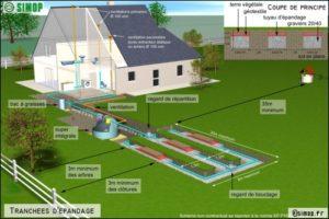 perc test soil test phenix city land surveying. Black Bedroom Furniture Sets. Home Design Ideas